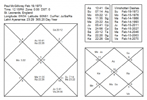 My personal Jyotish Chart, created by Jerry Freeman